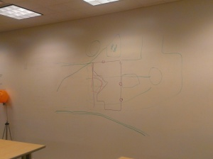 Final diagram of students' site analysis.